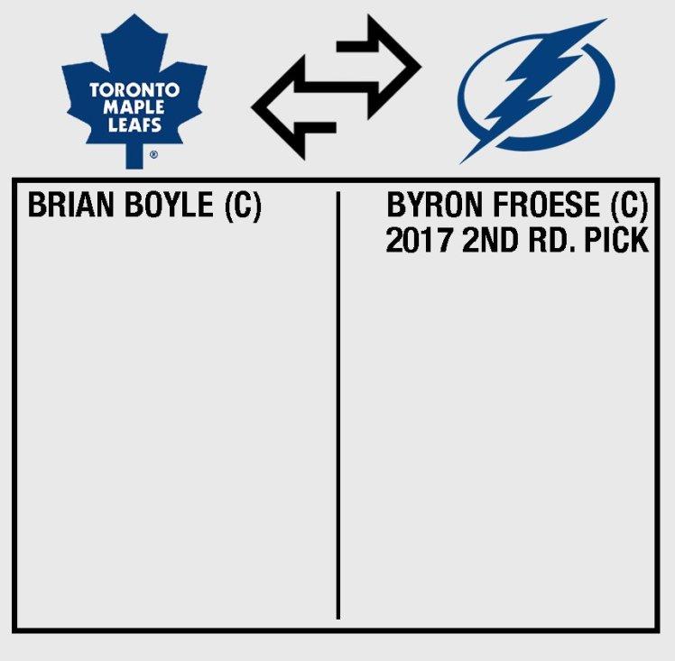 boyle-trade